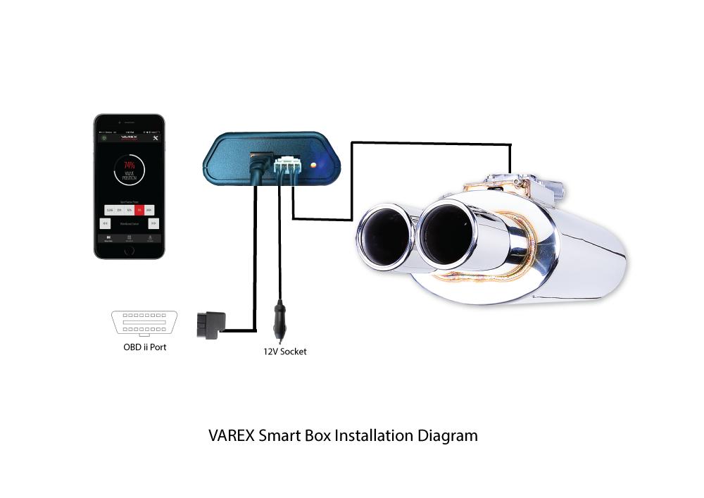 Smart-Box-Installation-1